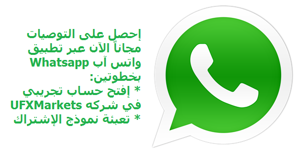 Whatsapp UFXMarkets